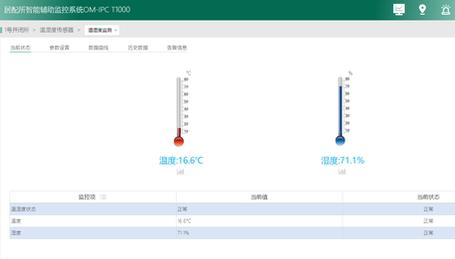 温湿度监测显示