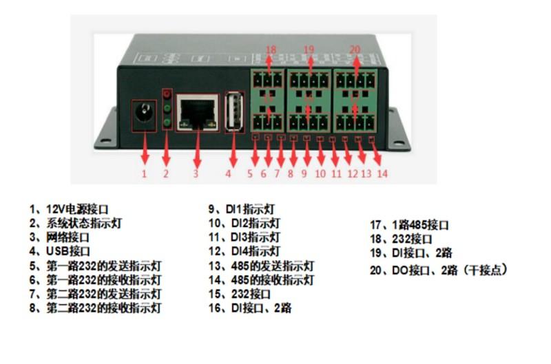 超小型动环监控主机OM-K2-S30性能参数