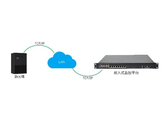服务器远程监控模块