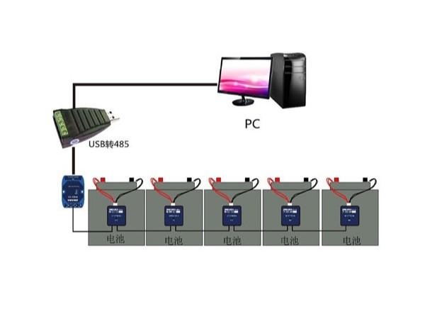 浅谈分布式总线型电池巡检维护系统