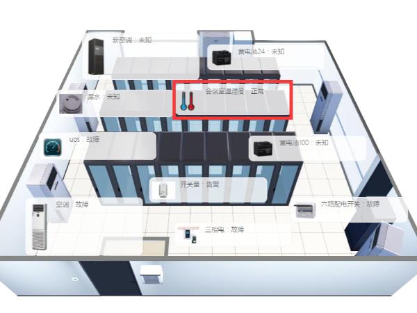 基于三维可视化的idc机房运维管理系统