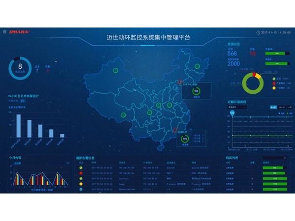 集中监控云平台软件系统,在云端看机房设备