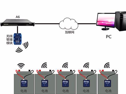 无线蓄电池监测模块能减少花费