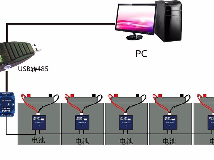 蓄电池内阻监测模块有那么多重要吗?
