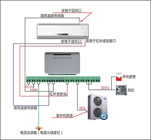 普通空调远程控制器OM-ACA-A801