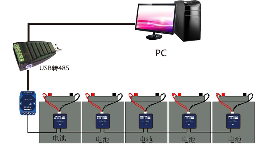 蓄电池内阻监测系统OM-BOD-600拓扑图