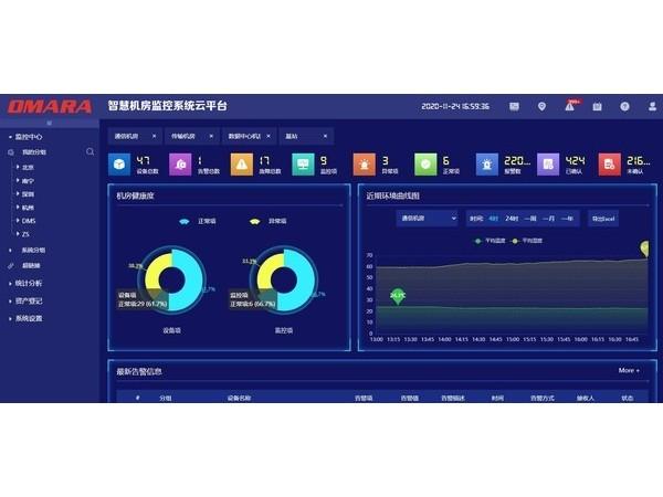 一体化机房综合运维管理云平台<可在线体验>