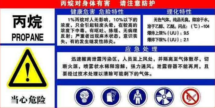 丙烷危害·防护告知