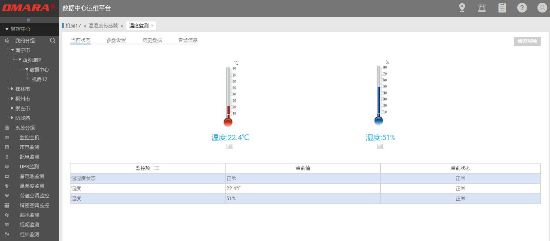 温湿度仪表显示