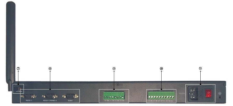 无线4G动力环境监控主机 OM-A6 L系列