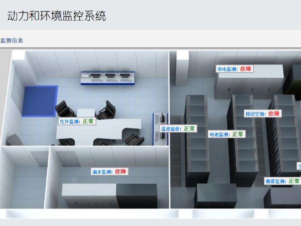 实现统一远程管理的机房监测系统后台软件