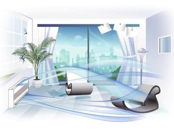 机房环境监控系统之新风系统监测