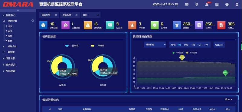 机房监控运维服务平台的功能展示图
