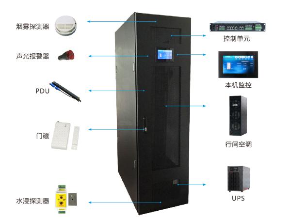 简述智能一体化机柜的系统功能