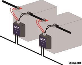 智能ups蓄电池实时在线监测系统