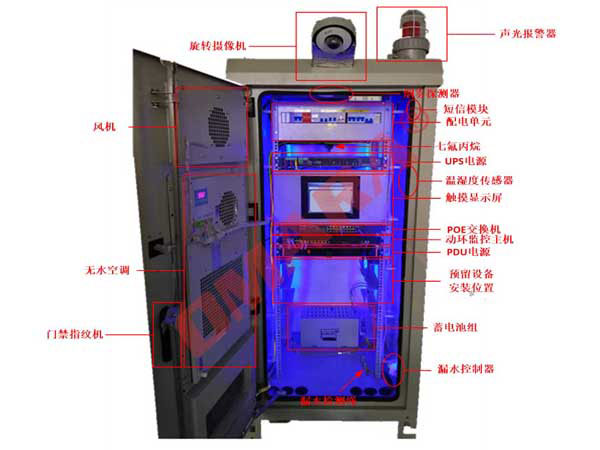 可定制化的机柜动环监控系统,适用于户外机柜、机房机柜。