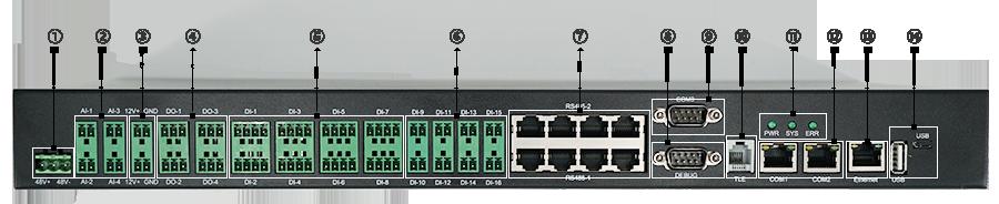 电信基站动力环境监控系统OM-A6-C100