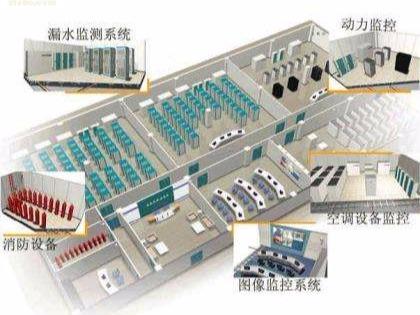 广州机房监控_广州动环监控系统厂家