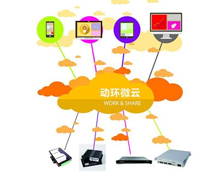 无线动力环境监控系统