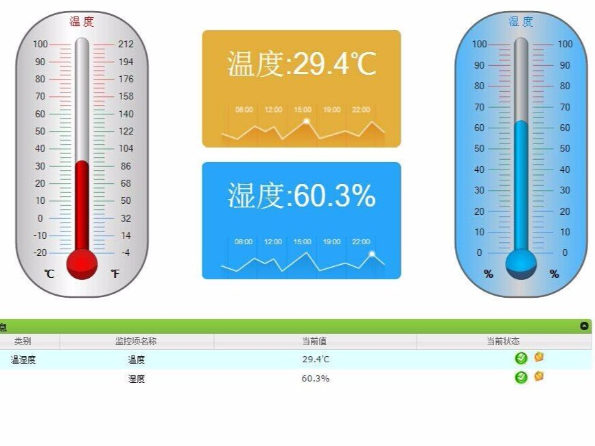 对温湿度传感器选型、应用技巧进行总结