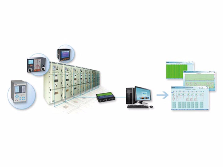 配电监控系统的未来发展趋势