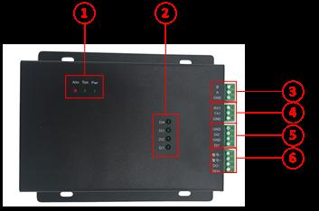 小机房桌面型动力环境监控系统一体机OM-K2-S60